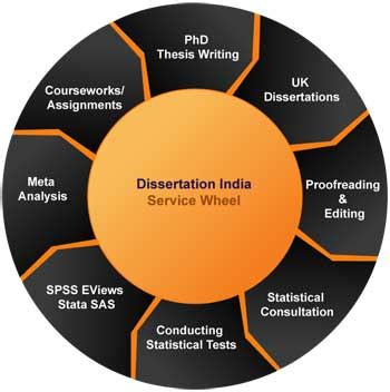 How To Make A Strong PhD Thesis Discussion Section